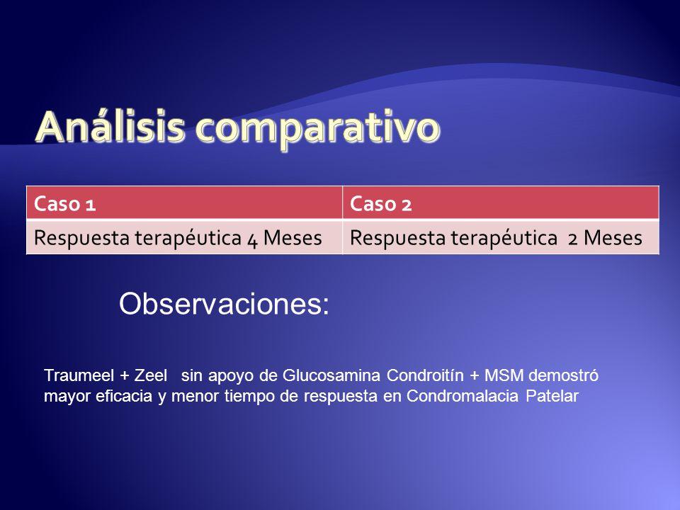 Análisis comparativo Observaciones: Caso 1 Caso 2
