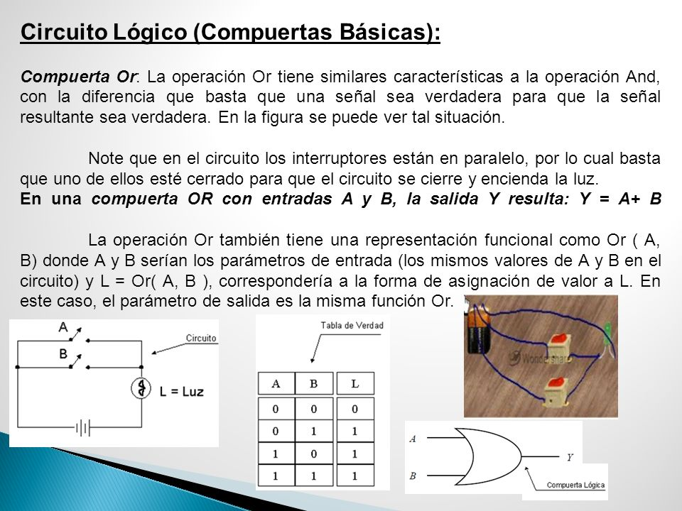 Circuito Lógico (Compuertas Básicas):