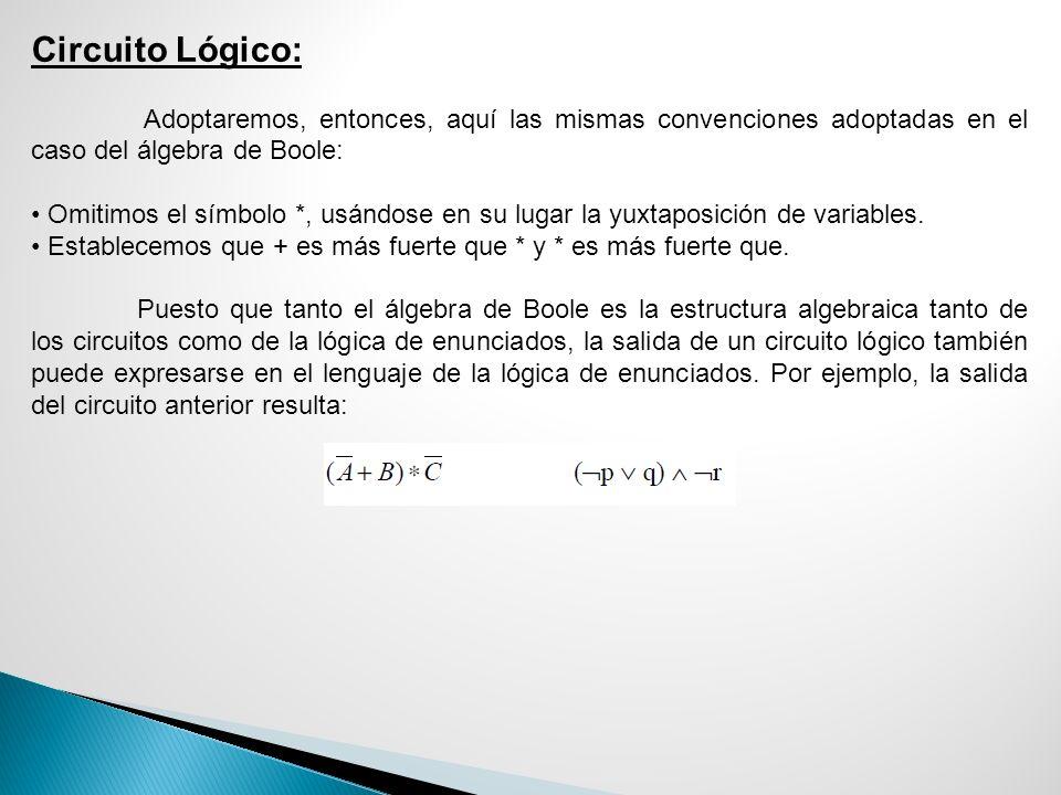 Circuito Lógico: Adoptaremos, entonces, aquí las mismas convenciones adoptadas en el caso del álgebra de Boole: