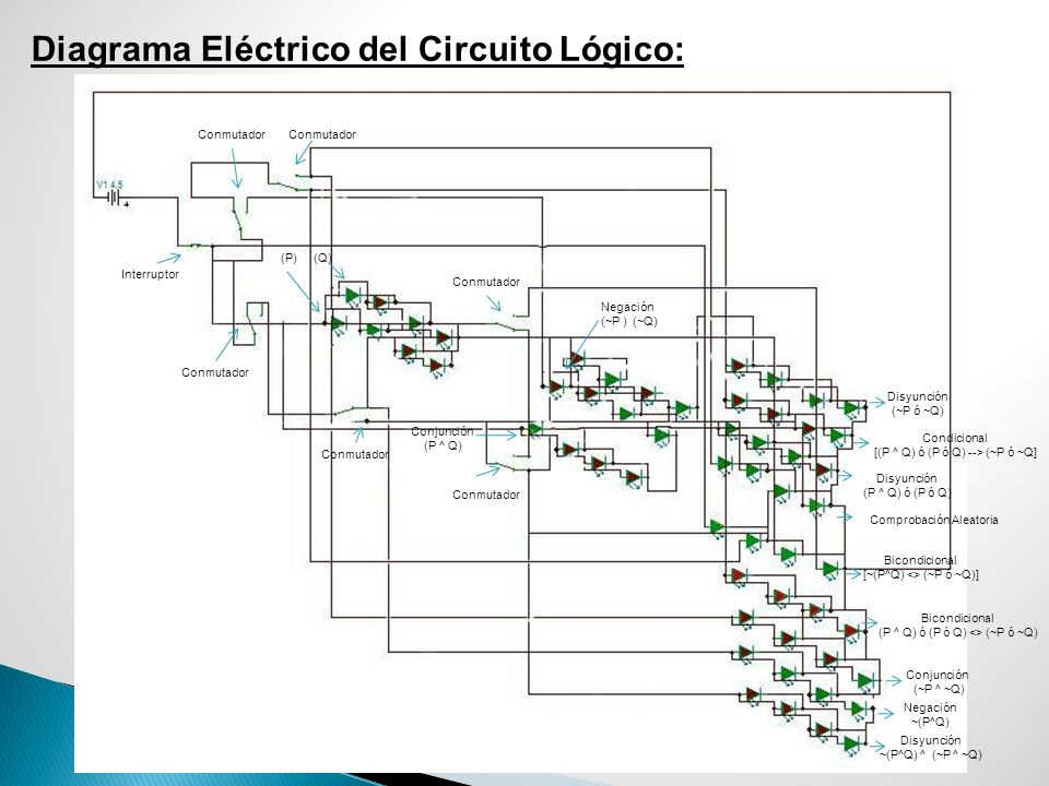 Diagrama Eléctrico del Circuito Lógico: