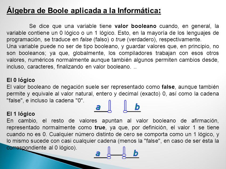Álgebra de Boole aplicada a la Informática: