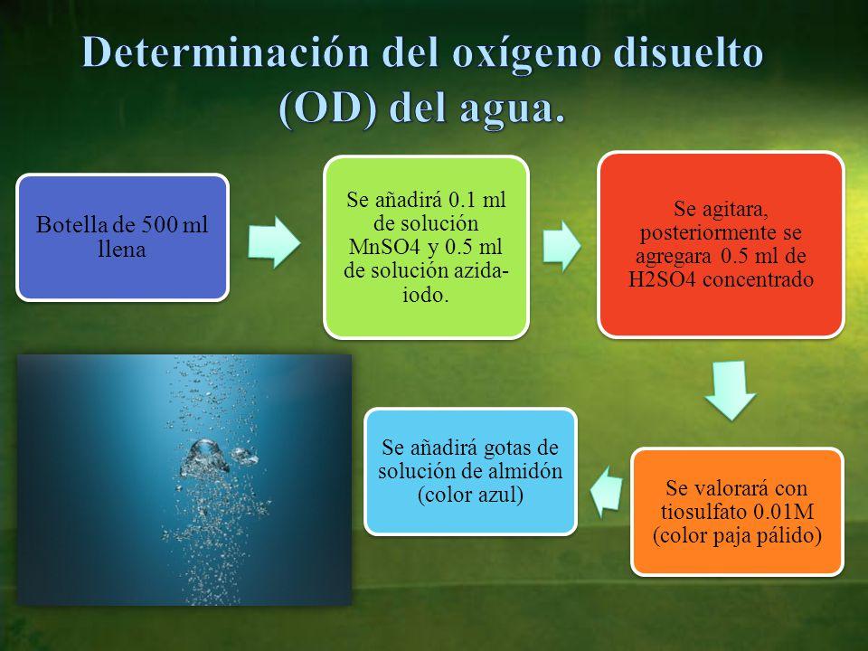 Determinación del oxígeno disuelto (OD) del agua.