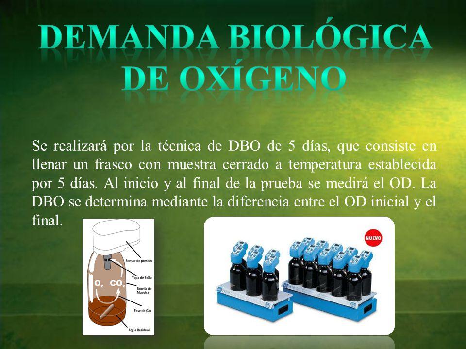Demanda biológica de oxígeno