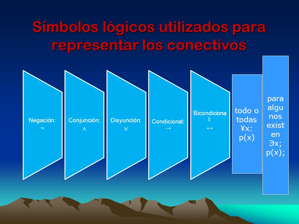 Símbolos lógicos utilizados para representar los conectivos