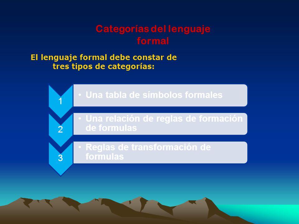 Categorías del lenguaje formal