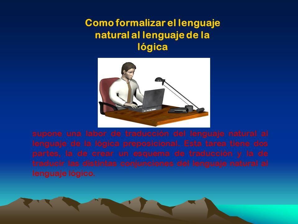 Como formalizar el lenguaje natural al lenguaje de la lógica