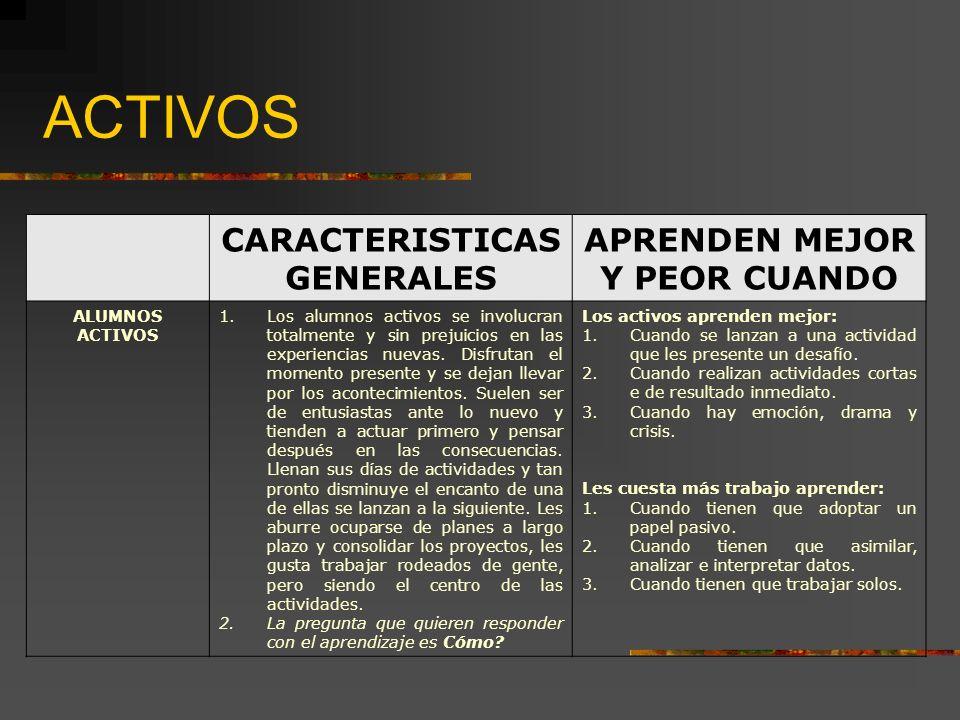 CARACTERISTICAS GENERALES APRENDEN MEJOR Y PEOR CUANDO