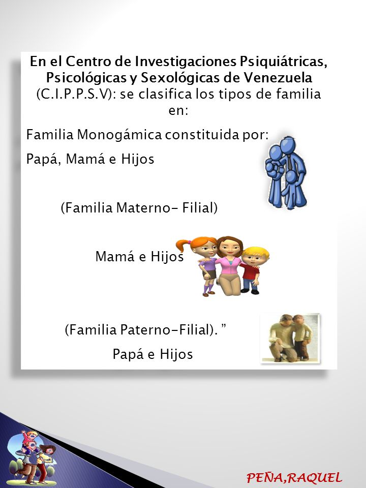 Familia Monogámica constituida por: Papá, Mamá e Hijos