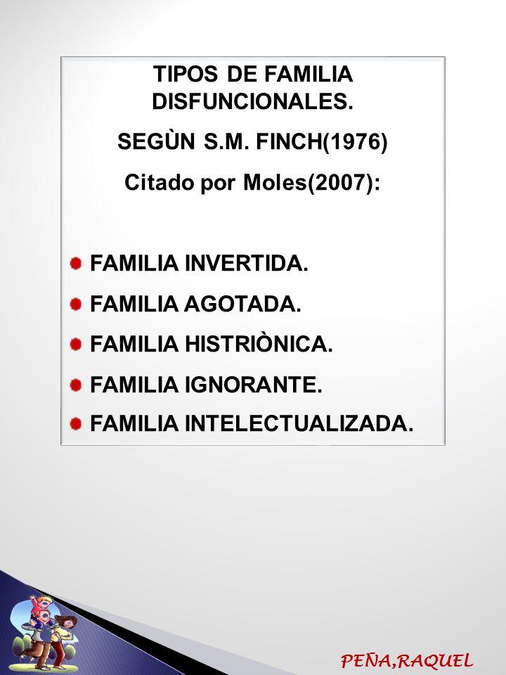 TIPOS DE FAMILIA DISFUNCIONALES.