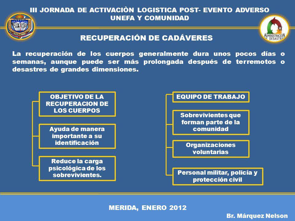 RECUPERACIÓN DE CADÁVERES