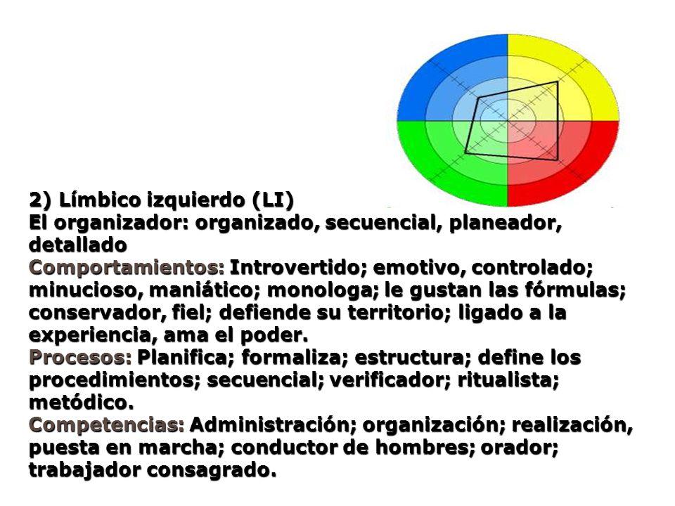 2) Límbico izquierdo (LI)