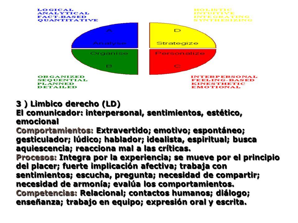 3 ) Limbico derecho (LD) El comunicador: interpersonal, sentimientos, estético, emocional.