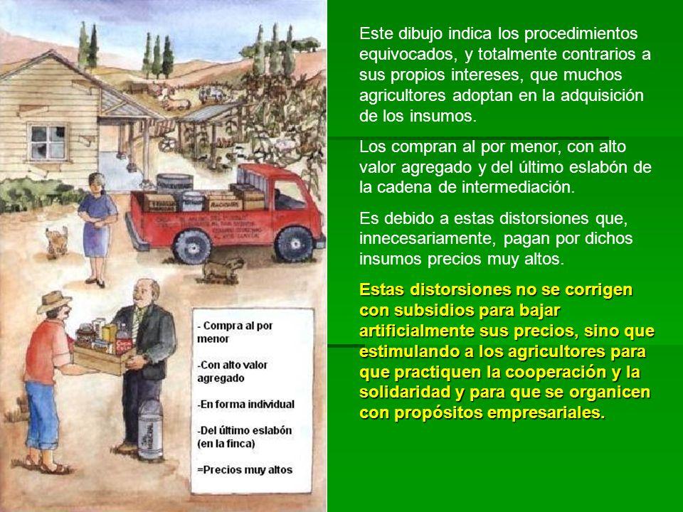 Este dibujo indica los procedimientos equivocados, y totalmente contrarios a sus propios intereses, que muchos agricultores adoptan en la adquisición de los insumos.