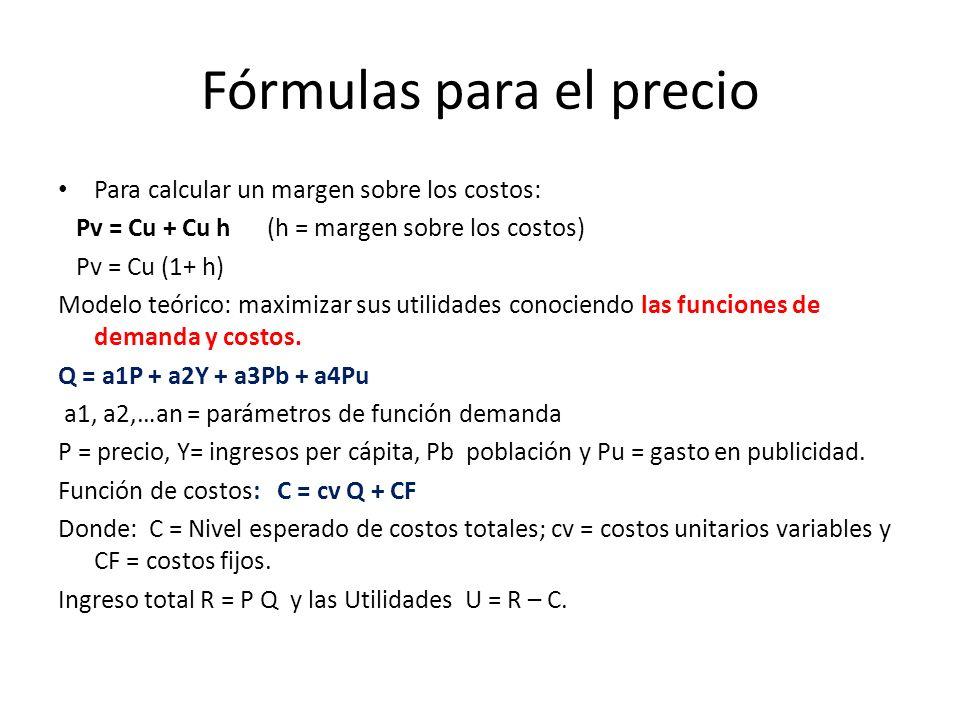 Fórmulas para el precio