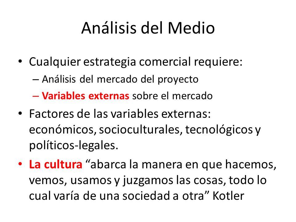 Análisis del Medio Cualquier estrategia comercial requiere: