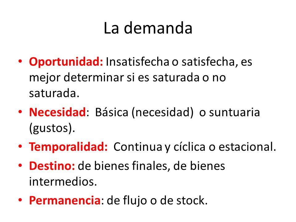 La demanda Oportunidad: Insatisfecha o satisfecha, es mejor determinar si es saturada o no saturada.