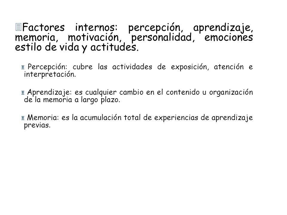 Factores internos: percepción, aprendizaje, memoria, motivación, personalidad, emociones estilo de vida y actitudes.