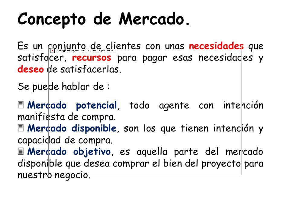 Concepto de Mercado. Es un conjunto de clientes con unas necesidades que satisfacer, recursos para pagar esas necesidades y deseo de satisfacerlas.