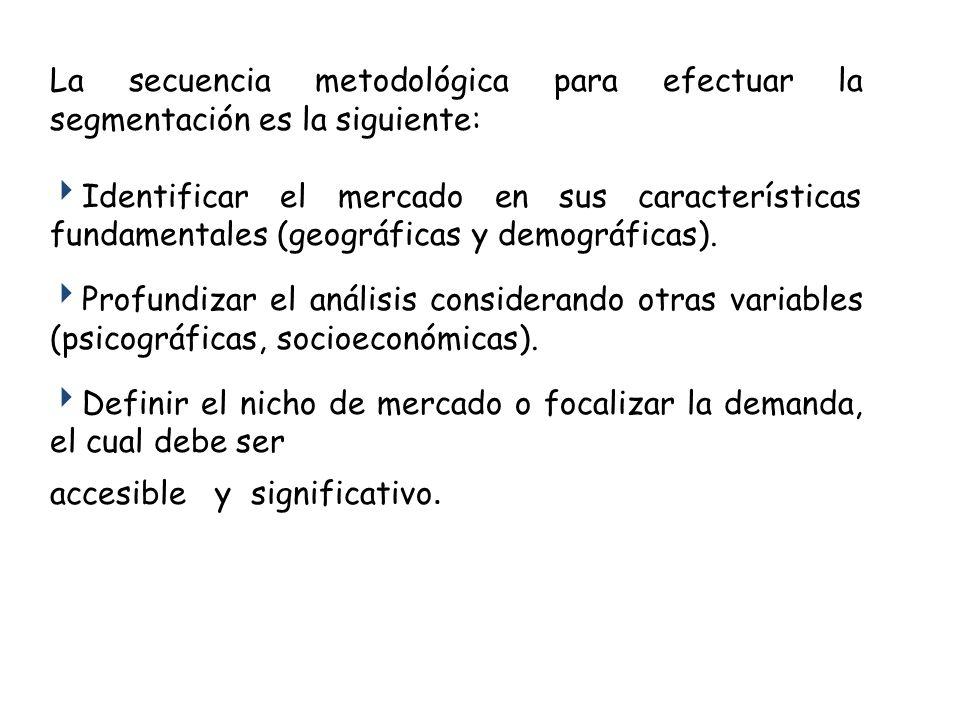 La secuencia metodológica para efectuar la segmentación es la siguiente: