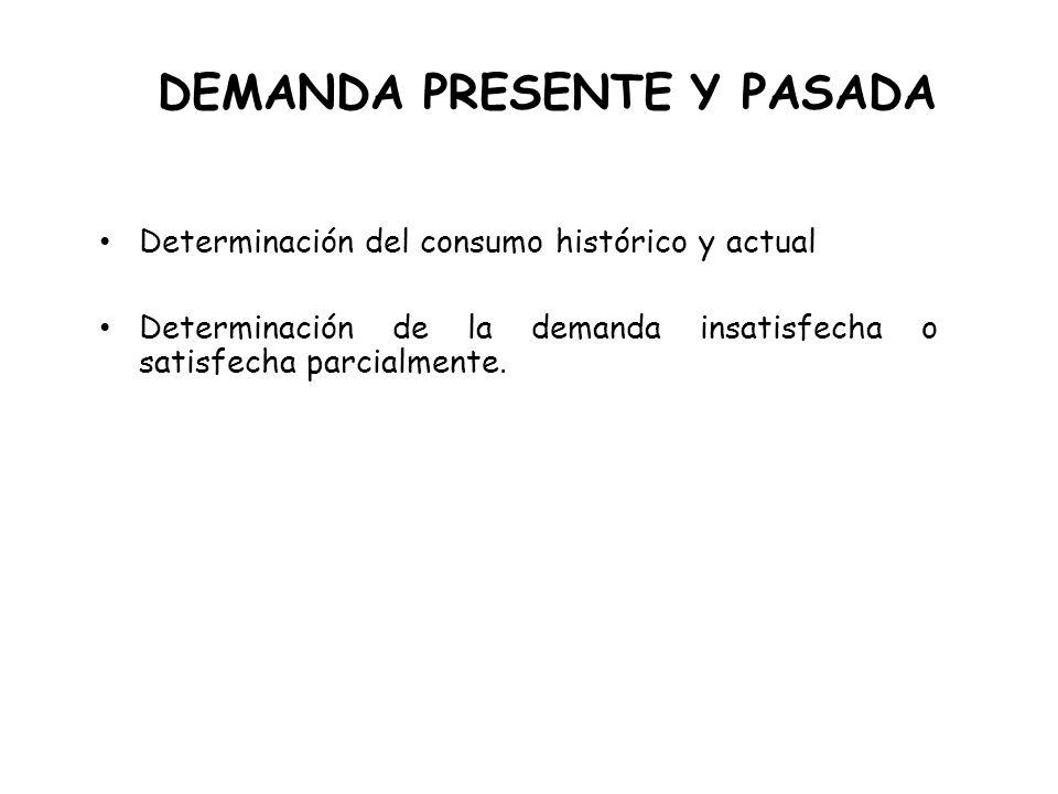 DEMANDA PRESENTE Y PASADA