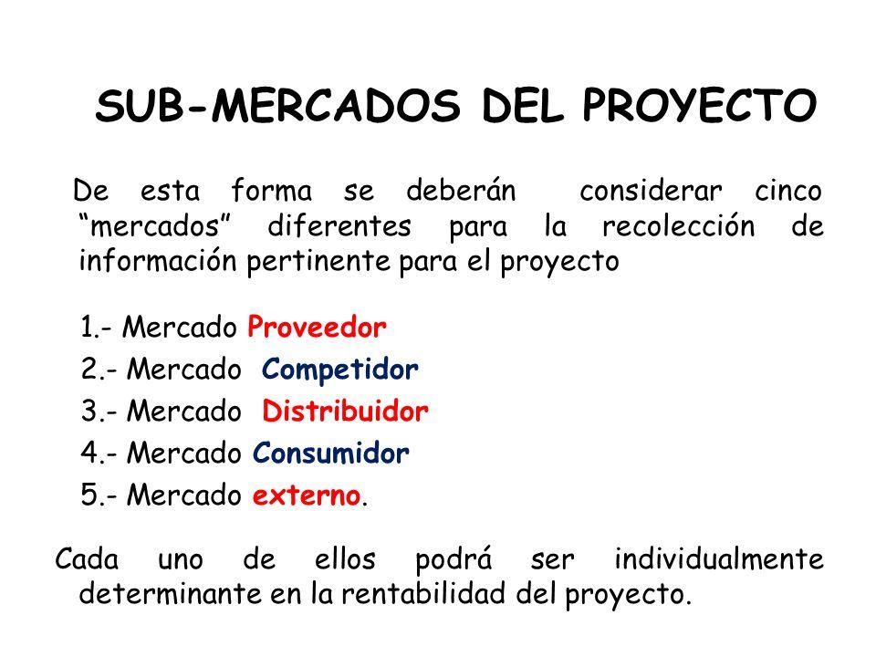 SUB-MERCADOS DEL PROYECTO