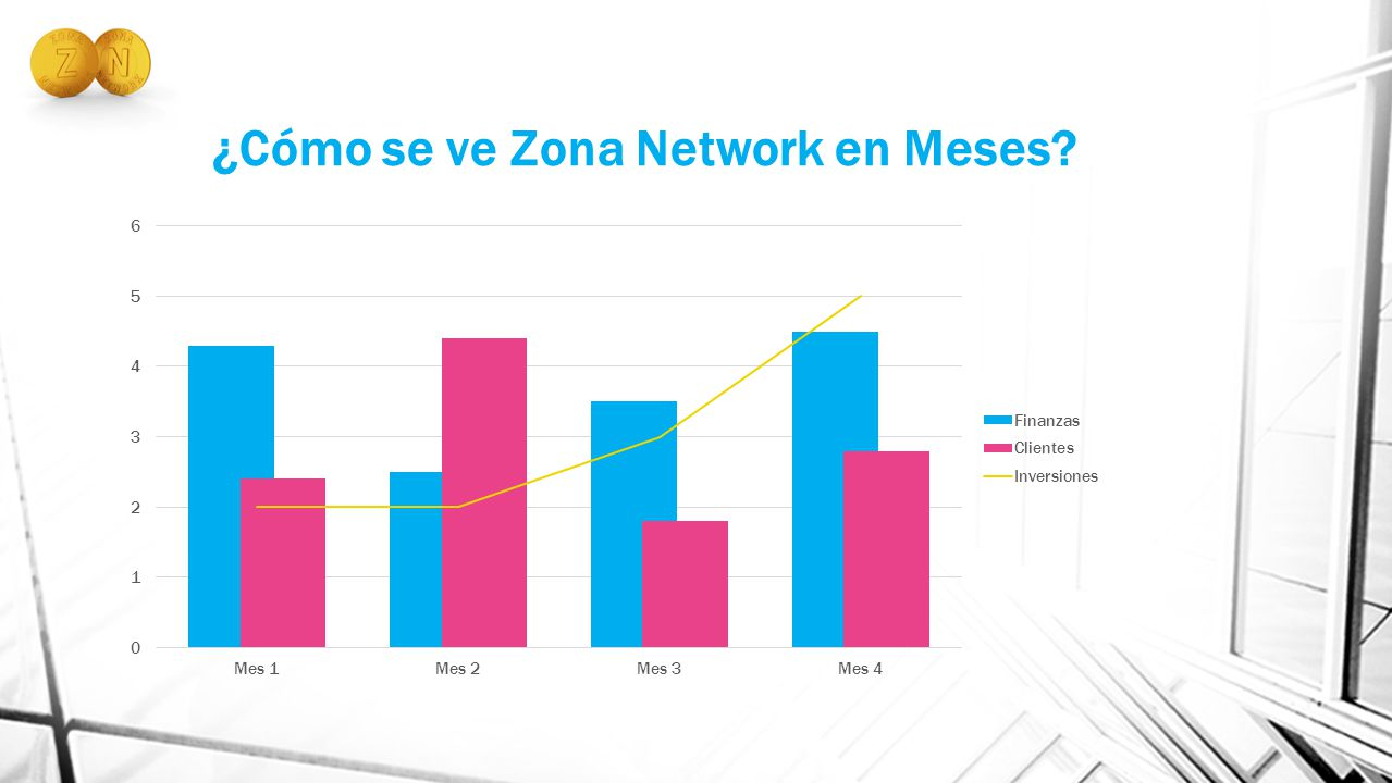¿Cómo se ve Zona Network en Meses