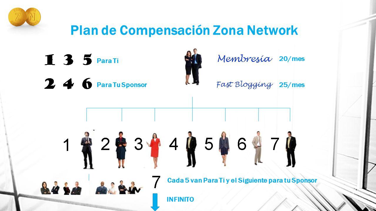 Plan de Compensación Zona Network