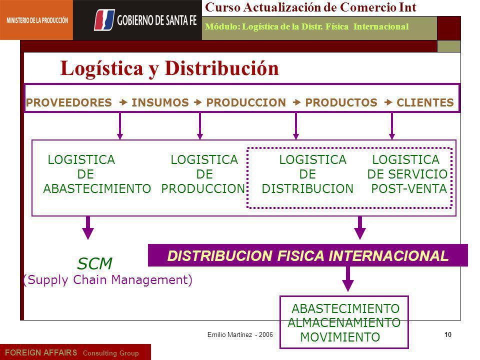 Logística y Distribución DISTRIBUCION FISICA INTERNACIONAL