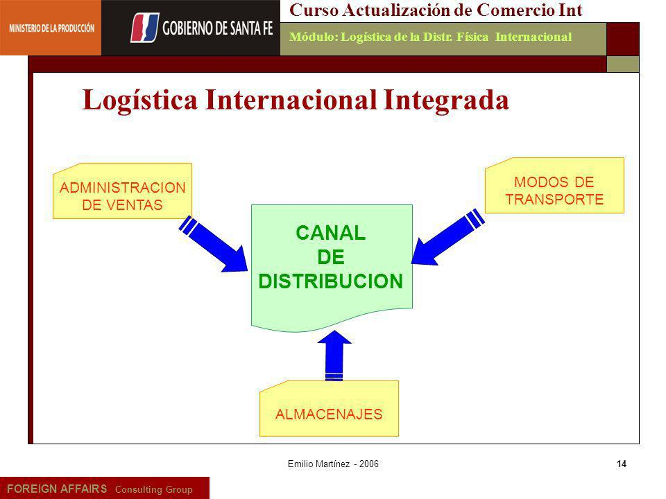 Logística Internacional Integrada