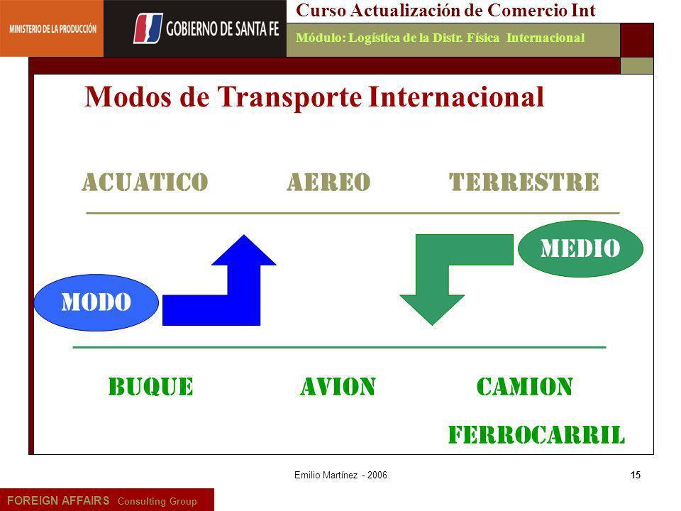 Modos de Transporte Internacional ACUATICO AEREO TERRESTRE