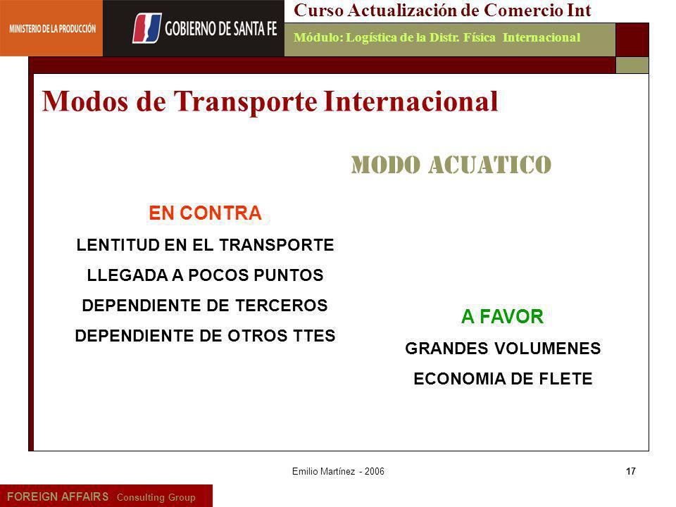 Modos de Transporte Internacional