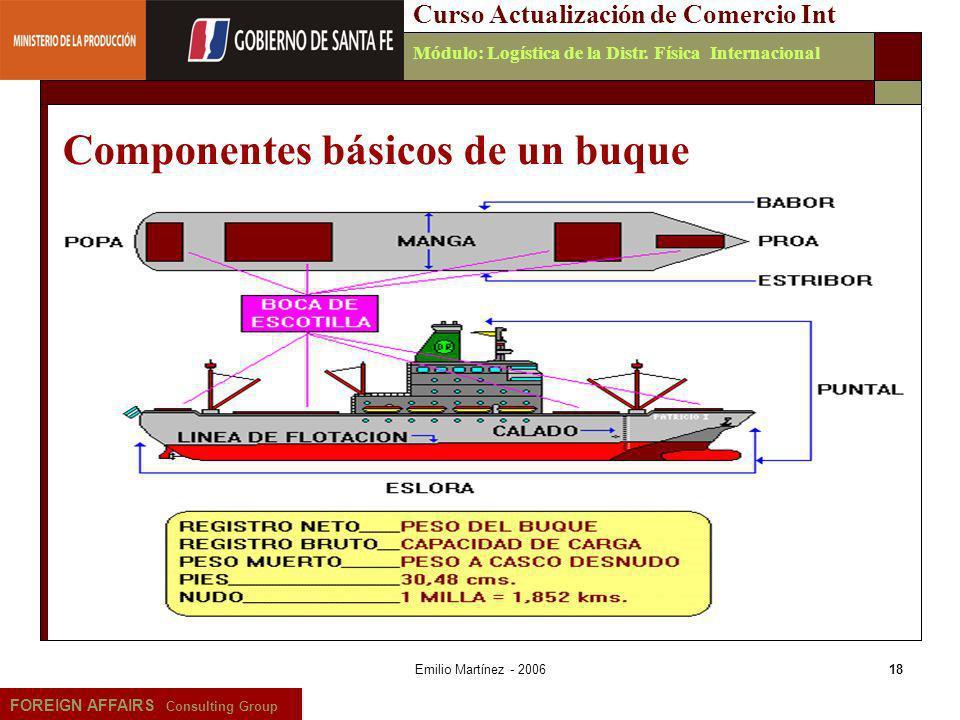 Componentes básicos de un buque