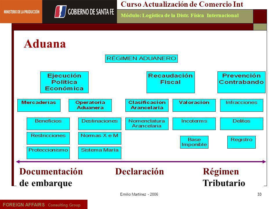 Aduana Documentación Declaración Régimen de embarque Tributario