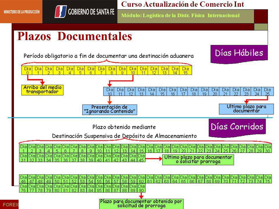 Plazos Documentales Curso Actualización de Comercio Int
