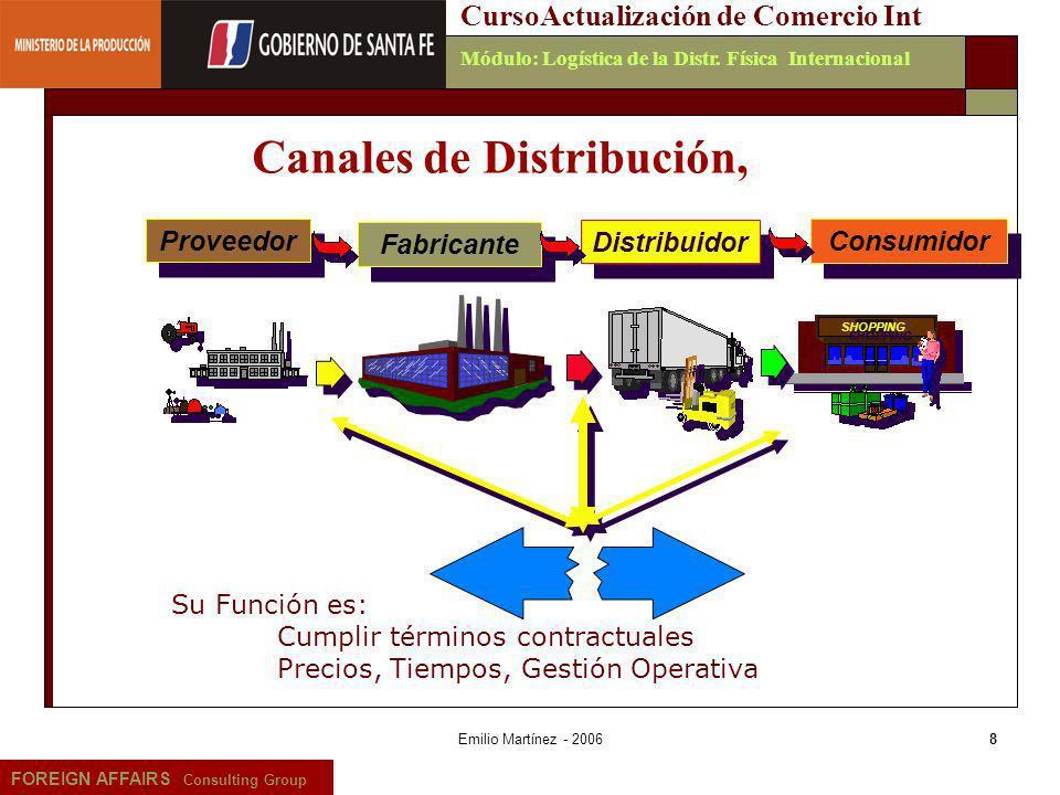 Canales de Distribución,
