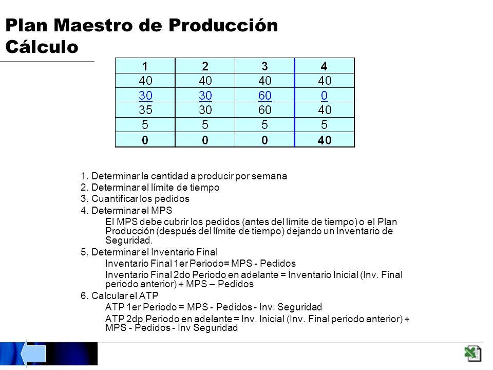 Plan Maestro de Producción Cálculo