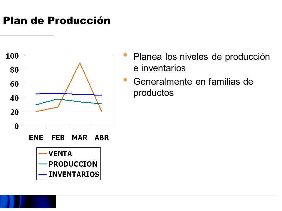 Plan de Producción Planea los niveles de producción e inventarios