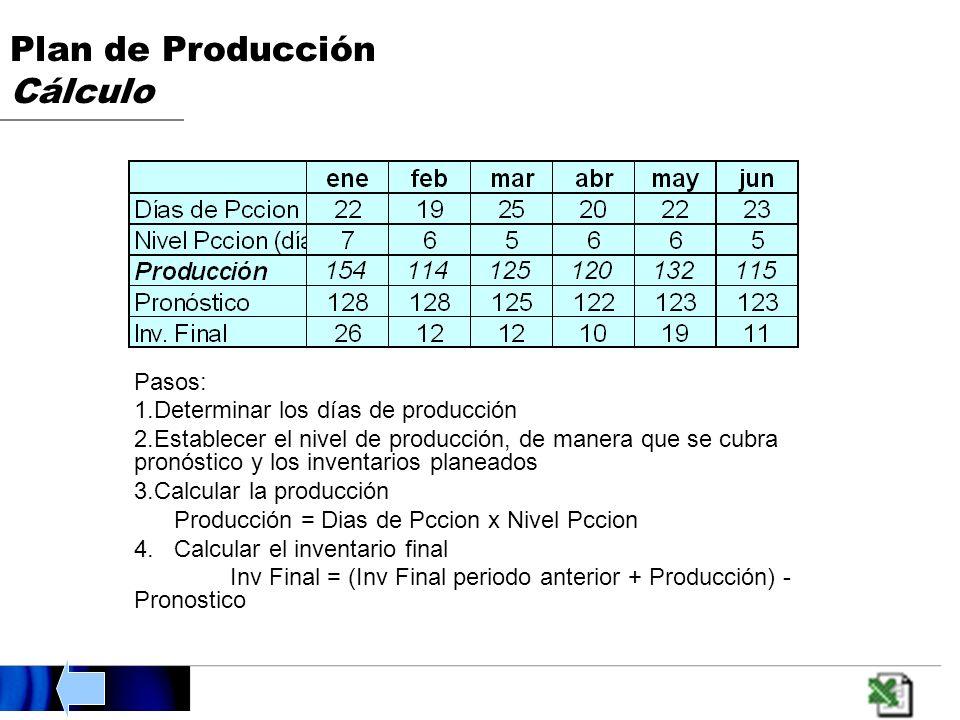 Plan de Producción Cálculo
