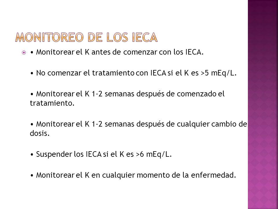 Monitoreo de los IECA • Monitorear el K antes de comenzar con los IECA. • No comenzar el tratamiento con IECA si el K es >5 mEq/L.
