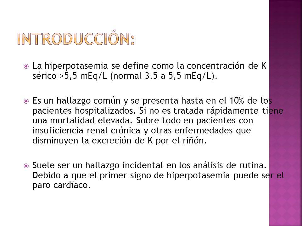 Introducción: La hiperpotasemia se define como la concentración de K sérico >5,5 mEq/L (normal 3,5 a 5,5 mEq/L).