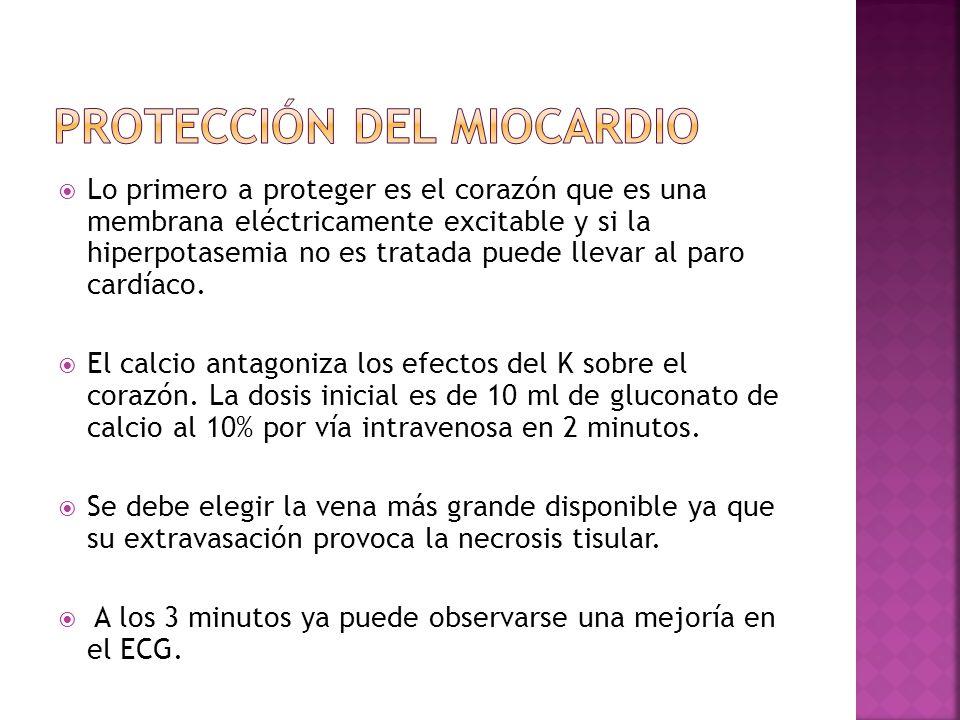 Protección del miocardio