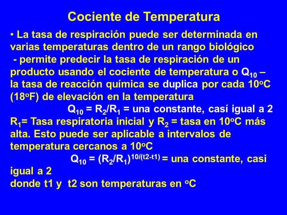 Cociente de Temperatura