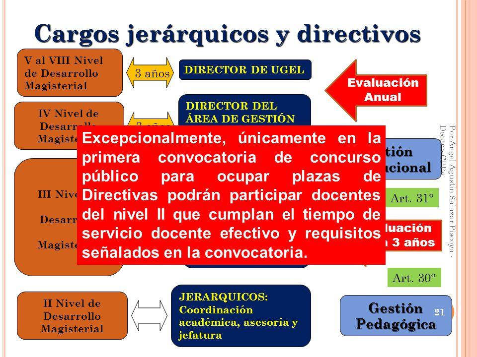 Proyecto de ley de reforma magisterial ppt descargar for Convocatoria para el concurso de plazas docentes 2016