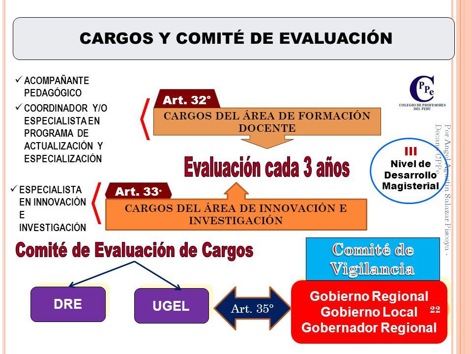 CARGOS DEL ÁREA DE FORMACIÓN DOCENTE