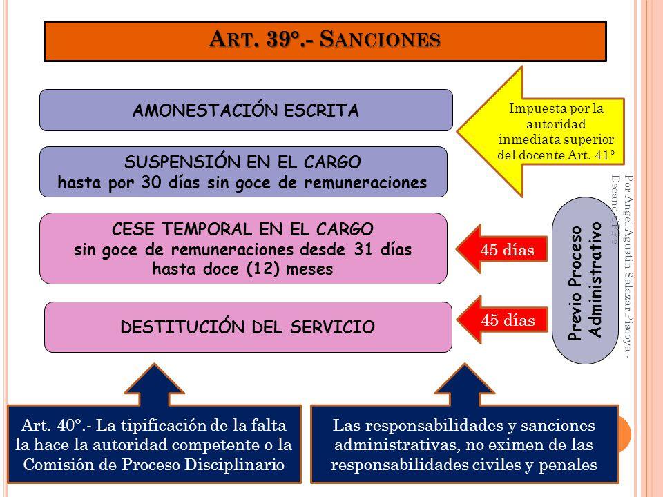 Art. 39°.- Sanciones AMONESTACIÓN ESCRITA SUSPENSIÓN EN EL CARGO