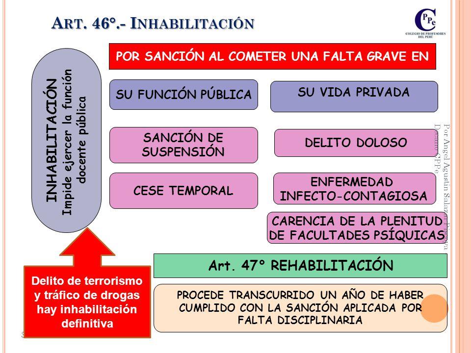 Art. 46°.- Inhabilitación INHABILITACIÓN Art. 47° REHABILITACIÓN