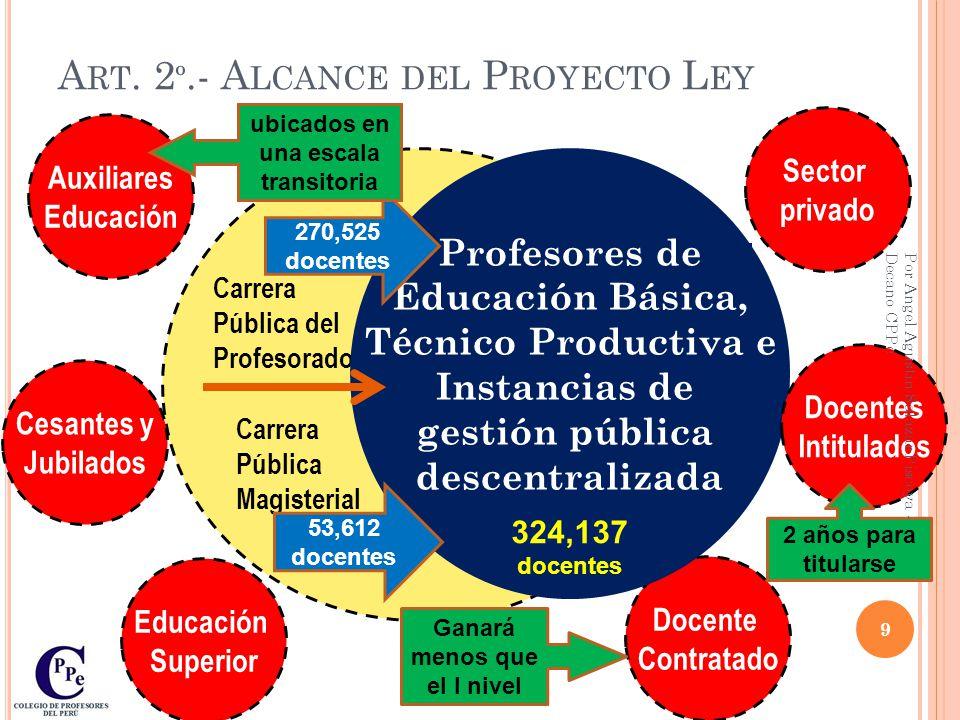 Art. 2º.- Alcance del Proyecto Ley