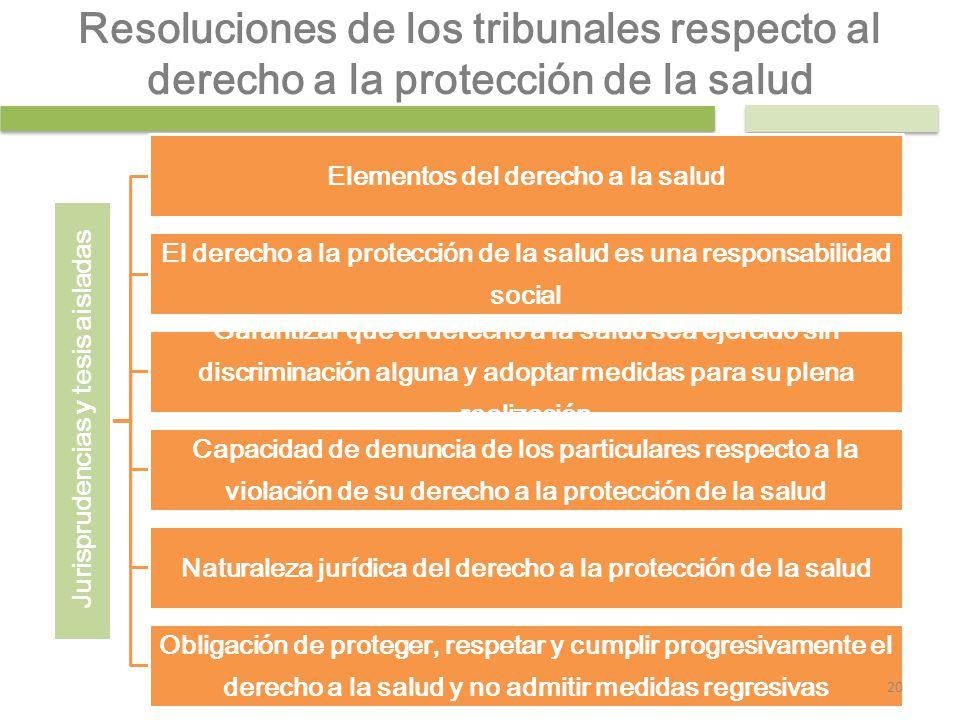 Resoluciones de los tribunales respecto al derecho a la protección de la salud