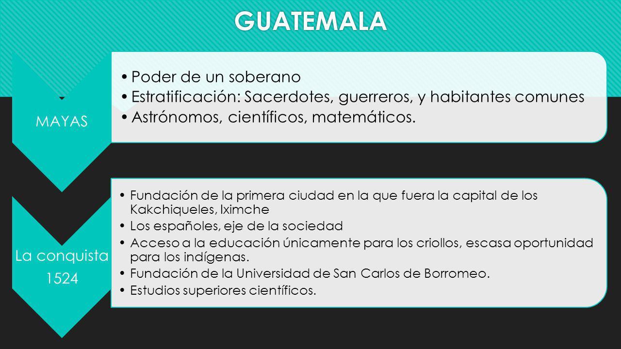 GUATEMALA Poder de un soberano