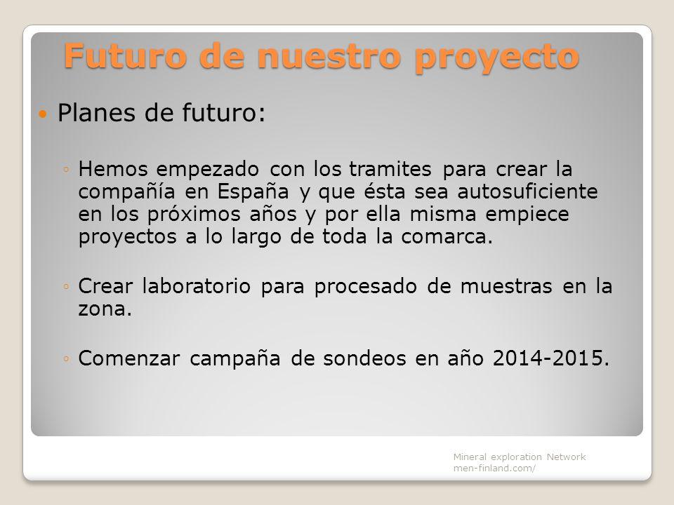 Futuro de nuestro proyecto